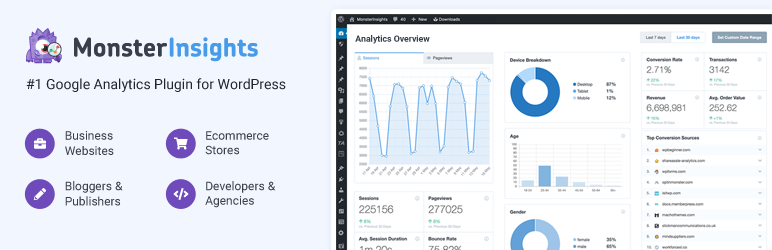 Google Analytics Dashboard Plugin für WordPress von MonsterInsights