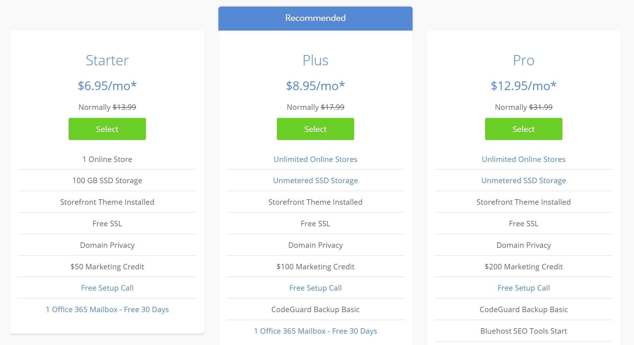 Bluehost WooCommerce Hosting Kosten
