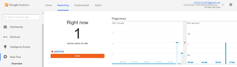 Google-Analytics-WordPress-Test